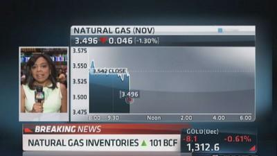 Natural gas inventories up 101 BCF