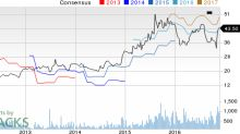 Top Ranked Growth Stocks to Buy for November 21st