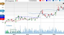 Is a Beat in Store for Pinnacle West (PNW) in Q1 Earnings?