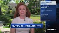 Home price being pushed higher