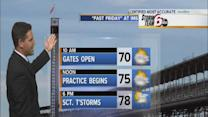 Fast Friday forecast: Warm temps, chance of rain