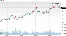 American Electric (AEP) Q3 Earnings: A Beat in the Cards?