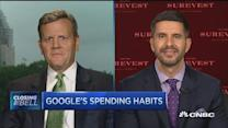 Google's spending habits