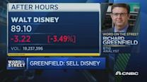 Why this analyst advises selling Disney