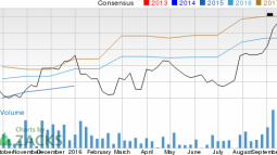 Is LeMaitre Vascular (LMAT) a Great Growth Stock?