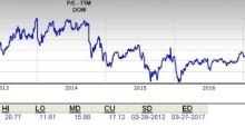 Is Dow Chemical (DOW) a Good Value Pick?