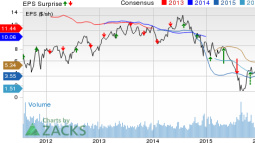 Chevron (CVX): Is a Surprise in Store this Earnings Season?