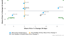 The Gorman-Rupp Co. breached its 50 day moving average in a Bullish Manner : GRC-US : November 11, 2016