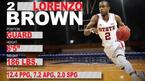 Best of NC State's Lorenzo Brown