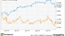 Better Buy: Intuitive Surgical, Inc. vs. Accuray
