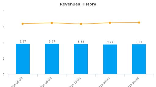 Alliance Bancorp, Inc. of Pennsylvania Earnings Q2, 2015