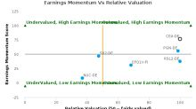 FRIWO AG breached its 50 day moving average in a Bearish Manner : CEA-DE : January 3, 2017