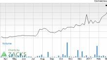 Farmers & Merchants Bancorp (FMAO): Strong Industry, Solid Earnings Estimate Revisions