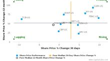First Citizens BancShares, Inc. (North Carolina) breached its 50 day moving average in a Bearish Manner : FCNCB-US : February 15, 2017