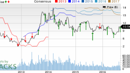 Trina Solar (TSL) Q2 Earnings & Revenues Beat, View Intact