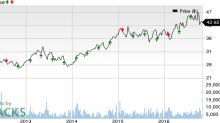 Aimco (AIV) Q3 Earnings: What's in Store this Season?