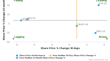 Greenhill & Co., Inc. breached its 50 day moving average in a Bearish Manner : GHL-US : January 11, 2017