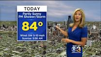 Katie's Thursday Morning Forecast