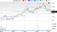 Why Is Federal Realty (FRT) Down 8.1% Since the Last Earnings Report?