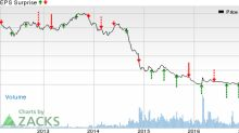 SeaDrill (SDRL): Stock Poised to Beat Earnings in Q4?
