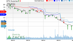 Natural Resource (NRP) Q2 Earnings Up Y/Y, Revenues Top