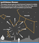 Get off the screen and look up! The Lyrid meteor shower is coming to a sky near you Sunday and Monday nights