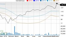 Is Concho Resources (CXO) Stock a Solid Choice Right Now?