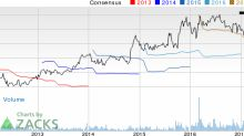 DENTSPLY (XRAY) Up 3.9% Since Earnings Report: Can It Continue?