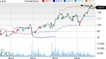 LabCorp (LH) Q3 Earnings Miss, Revenues in Line; Guides Up