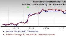 People's United Gets Fed Approval to Buy Suffolk Bancorp