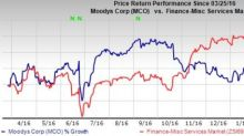 3 Reasons to Add Moody's (MCO) Stock to Your Portfolio Now