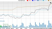 Time to Focus on Heska (HSKA) for Strong Earnings Growth Potential