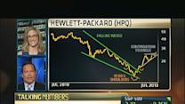 Hewlett-Packard: Buy or Sell?