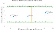 Aralez Pharmaceuticals, Inc. breached its 50 day moving average in a Bearish Manner : ARZ-CA : October 13, 2016