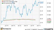 What Investors Should Expect When Intel Corp. Reports Fourth-Quarter Earnings