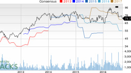 Graco Inc. Lowered to a Strong Sell on Dreary Prospects