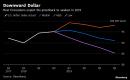 U.S. Futures, Europe Stocks Recover as Euro Slips: Markets Wrap