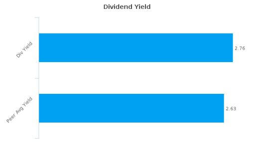 TransForce, Inc. : TFI-CA: Dividend Analysis : June 30th, 2016 (record date) : By the numbers : July 18, 2016