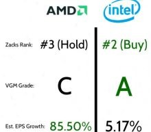 Intel vs. AMD: Which Stock Should You Buy Right Now?