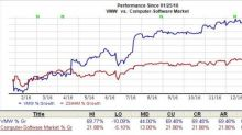 VMware (VMW) Q4 Earnings: What's in Store for the Stock?