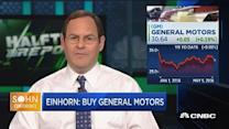 Time to buy GM?