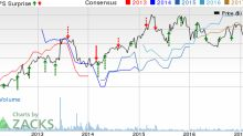 Cooper Tire (CTB) Q4 Earnings Beat, Raises Repurchase Plan