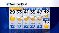 Overnight Weather 2/27: Mostly Clear, Cold