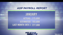 Breaking news: ADP reports fewer jobs than expected in January
