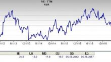 Is Avista a Great Stock for Value Investors?