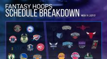 Fantasy Hoops Schedule: Breaking Down Week 19