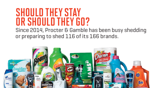 Innovation, Not Sales Growth, Is Procter & Gamble's Challenge