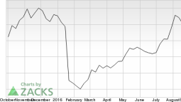 3 Reasons Why Engility Holdings (EGL) is a Great Momentum Stock