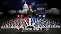 Showdown over the U.S. Senate