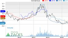 New Strong Buy Stocks for January 13th